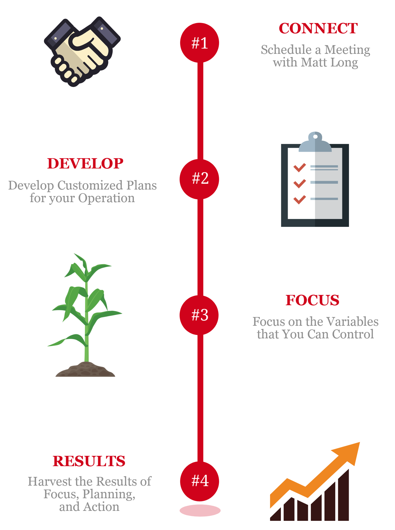 Red Barn Enterprises Infographic